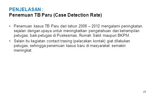 PENJELASAN : Penemuan TB Paru (Case Detection Rate)