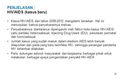 PENJELASAN : HIV/AIDS (kasus baru)
