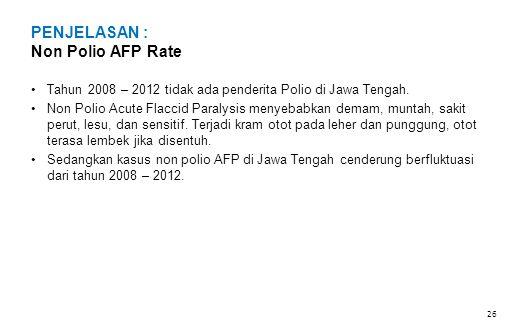 PENJELASAN : Non Polio AFP Rate