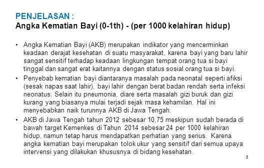 PENJELASAN : Angka Kematian Bayi (0-1th) - (per 1000 kelahiran hidup)