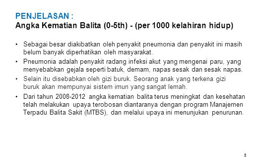 PENJELASAN : Angka Kematian Balita (0-5th) - (per 1000 kelahiran hidup)