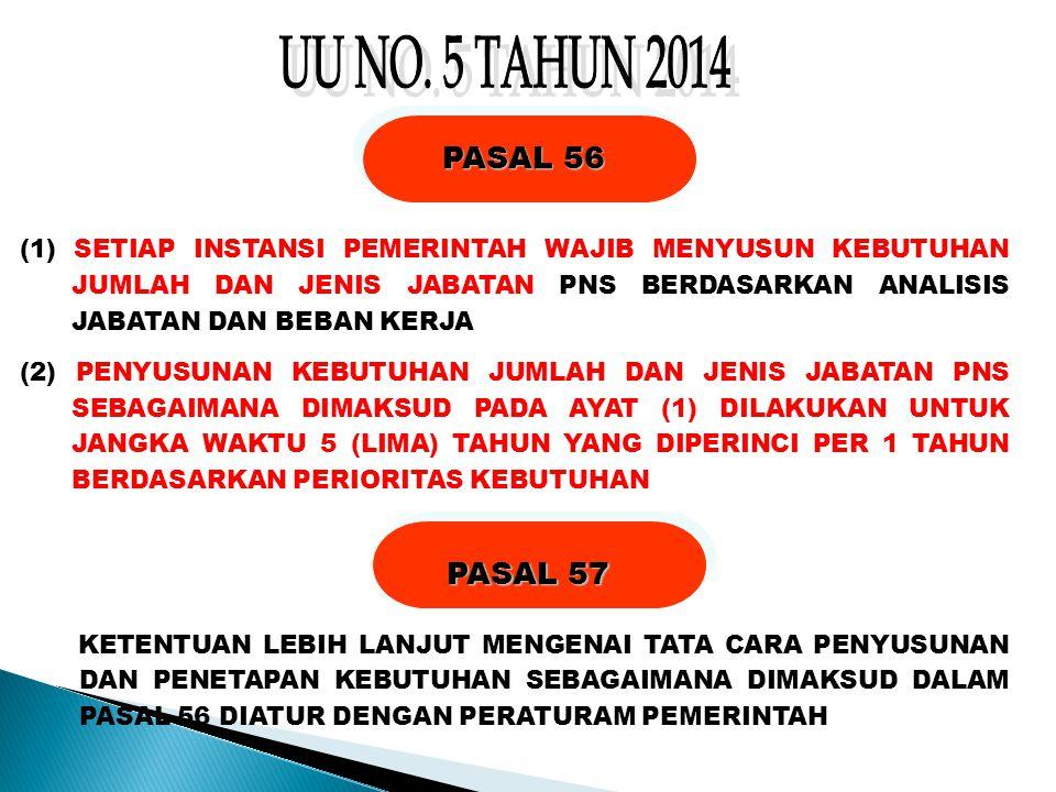 UU NO. 5 TAHUN 2014 PASAL 56.