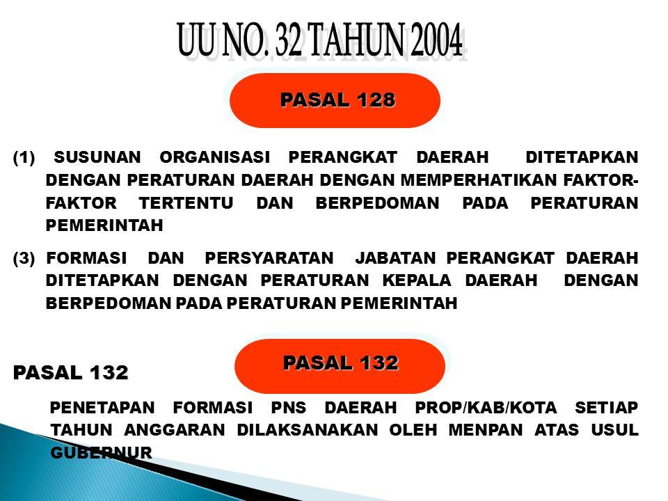 UU NO. 32 TAHUN 2004 PASAL 128 PASAL 132 PASAL 132