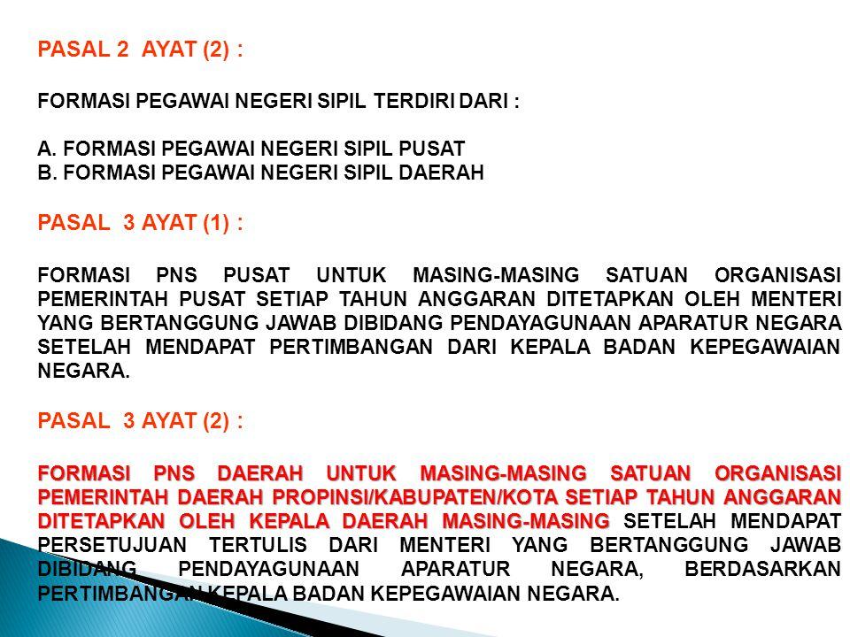 PASAL 2 AYAT (2) : PASAL 3 AYAT (1) : PASAL 3 AYAT (2) :