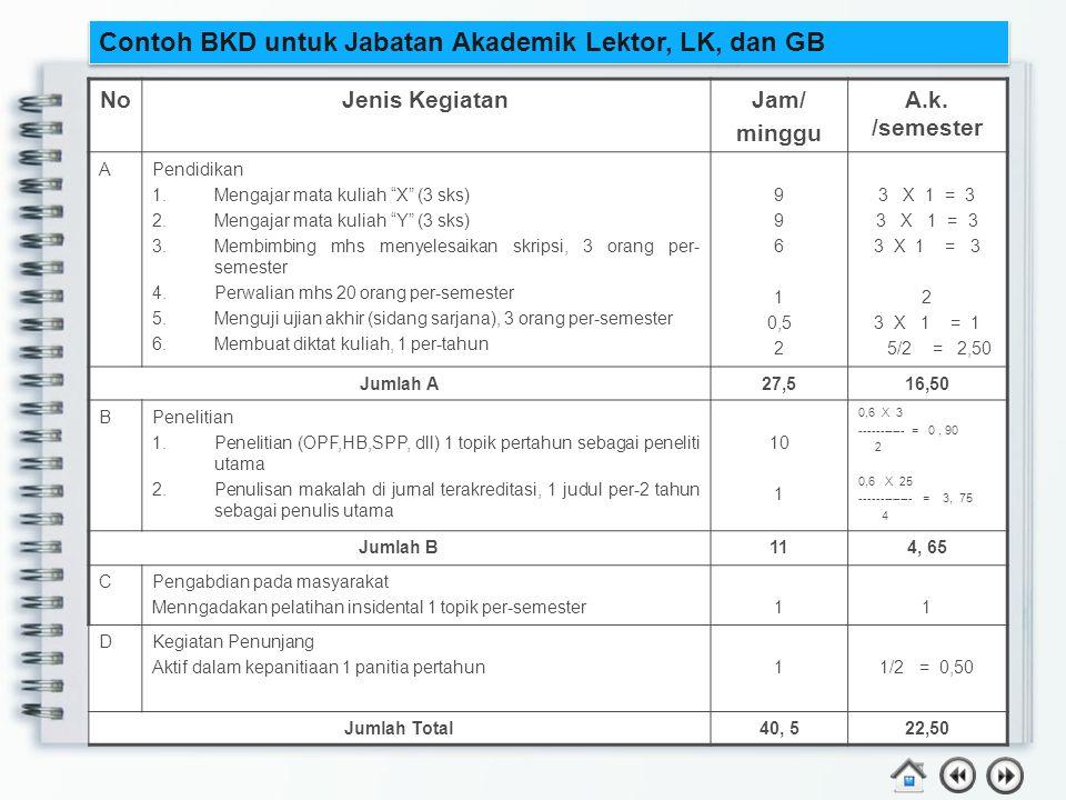 Contoh BKD untuk Jabatan Akademik Lektor, LK, dan GB