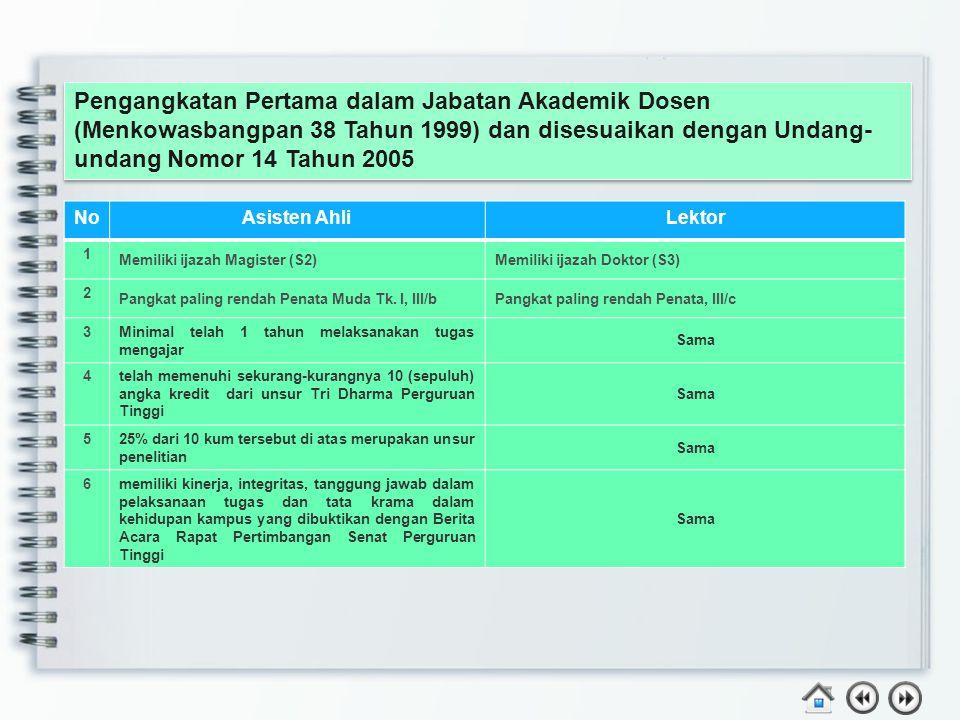 Pengangkatan Pertama dalam Jabatan Akademik Dosen (Menkowasbangpan 38 Tahun 1999) dan disesuaikan dengan Undang-undang Nomor 14 Tahun 2005