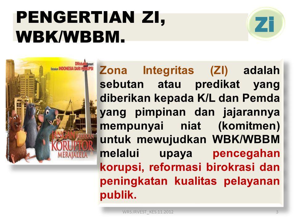 Zi PENGERTIAN ZI, WBK/WBBM.