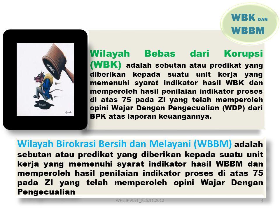 WBK DAN WBBM.