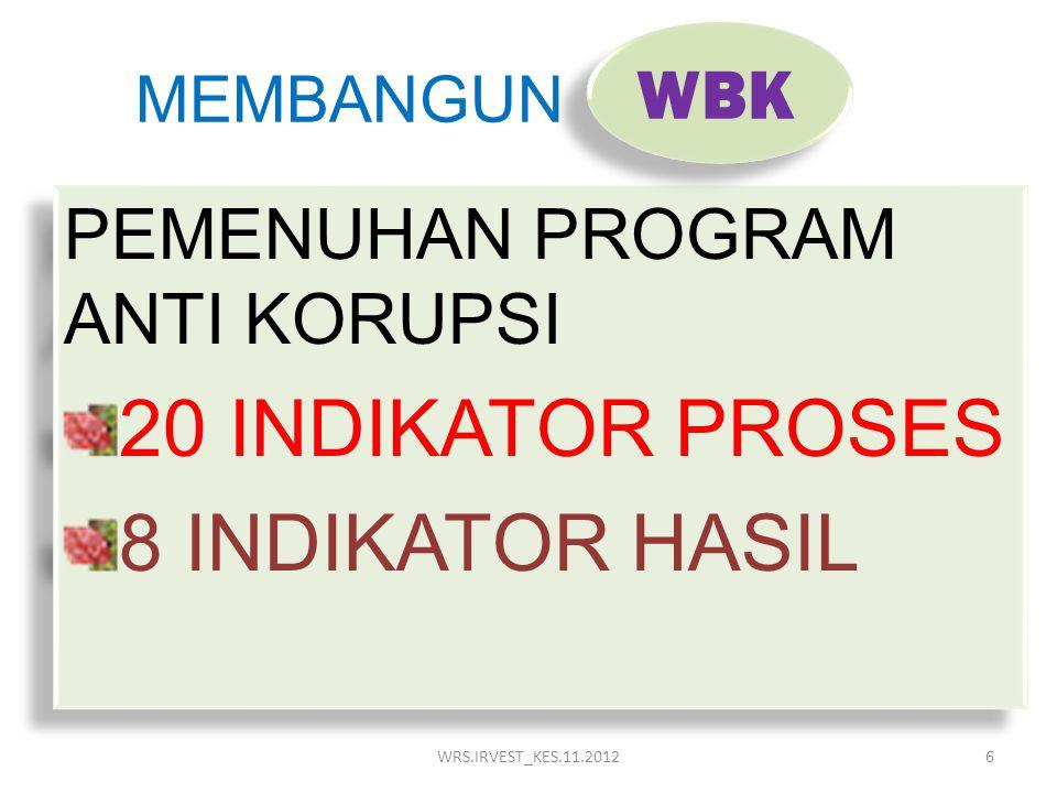 20 INDIKATOR PROSES 8 INDIKATOR HASIL WBK