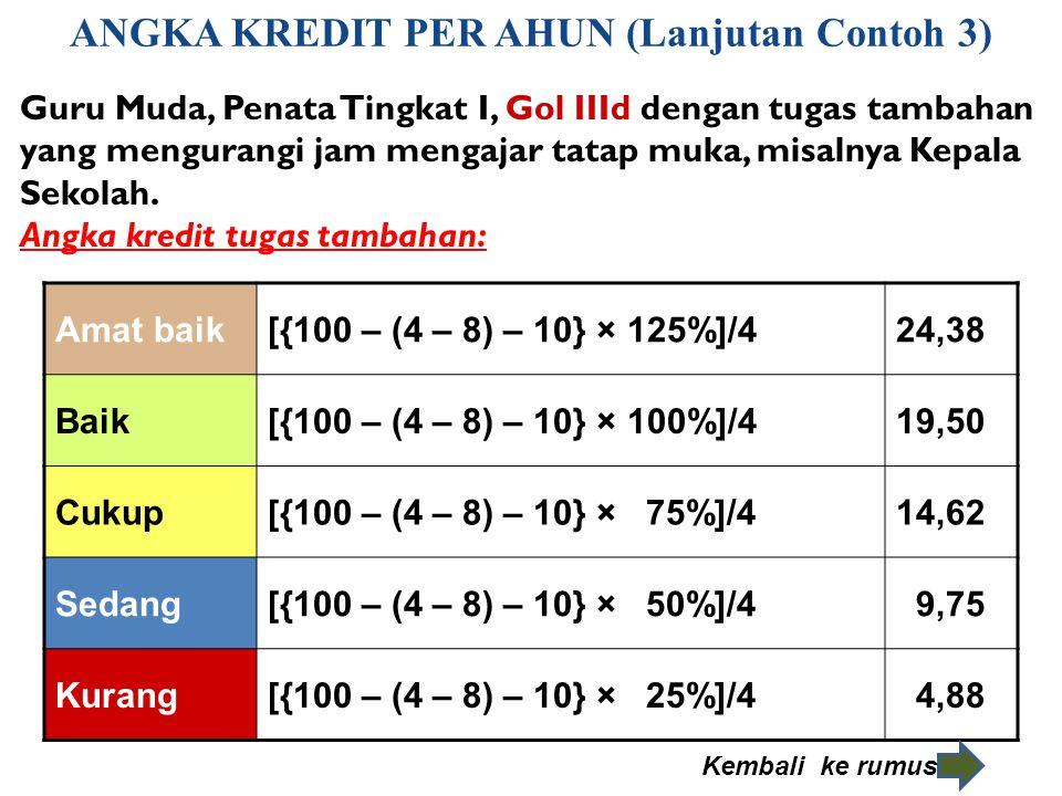 ANGKA KREDIT PER AHUN (Lanjutan Contoh 3)