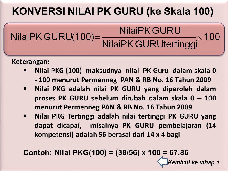 KONVERSI NILAI PK GURU (ke Skala 100)