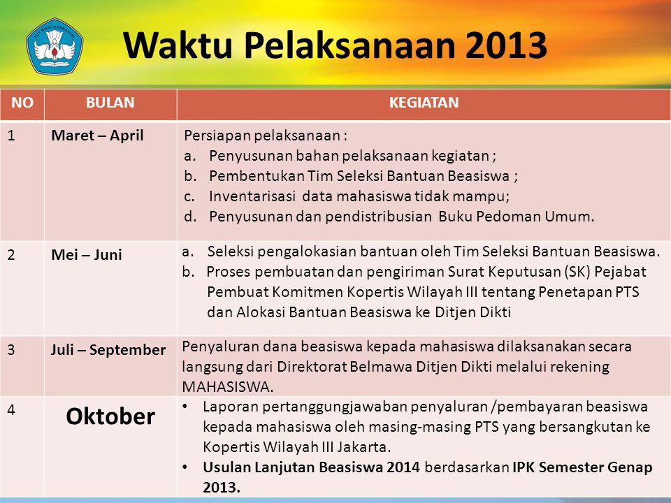 Waktu Pelaksanaan 2013 Oktober NO BULAN KEGIATAN 1 Maret – April