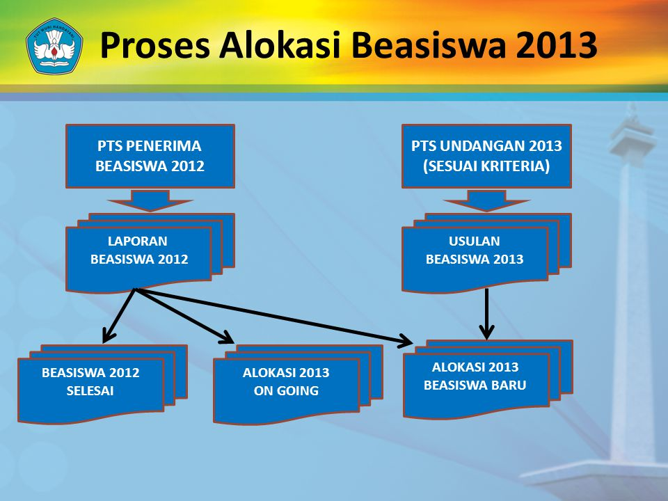 Proses Alokasi Beasiswa 2013