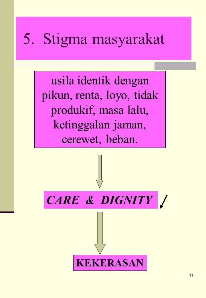 5. Stigma masyarakat usila identik dengan pikun, renta, loyo, tidak produkif, masa lalu, ketinggalan jaman, cerewet, beban.