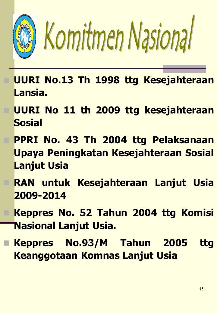 UURI No.13 Th 1998 ttg Kesejahteraan Lansia.