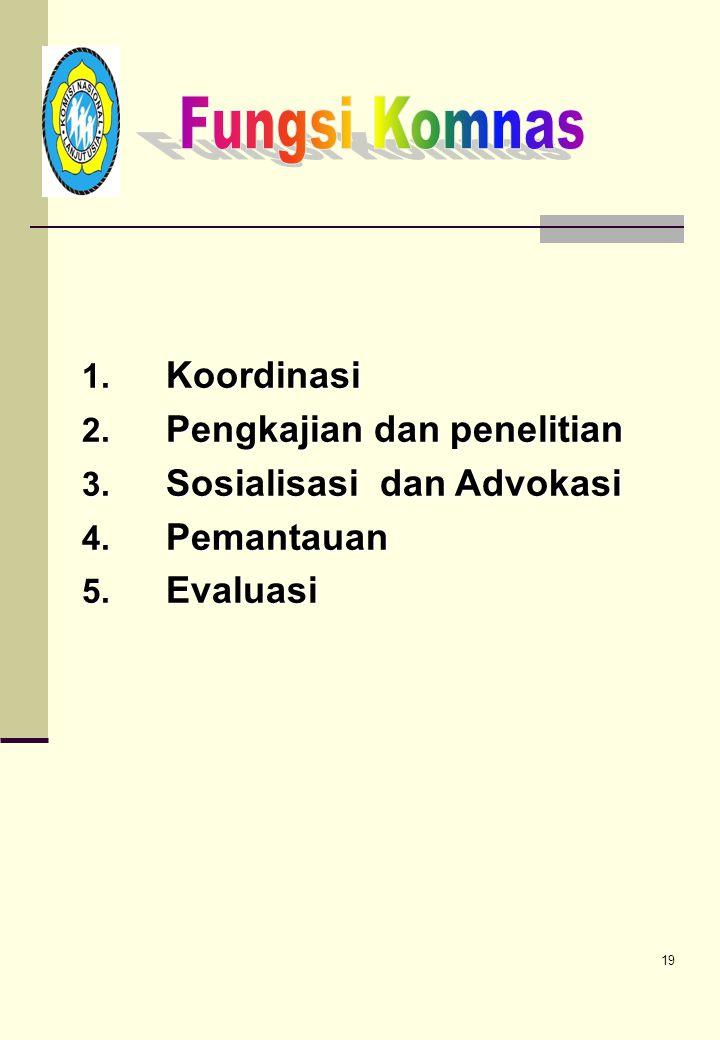 Fungsi Komnas Koordinasi Pengkajian dan penelitian