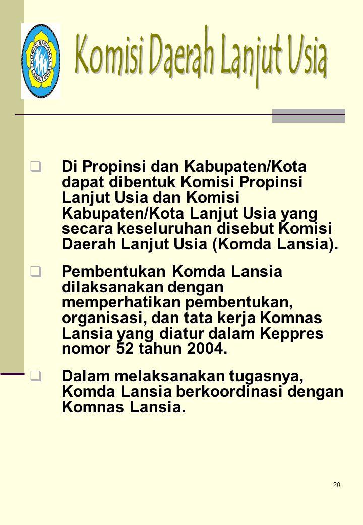 Komisi Daerah Lanjut Usia