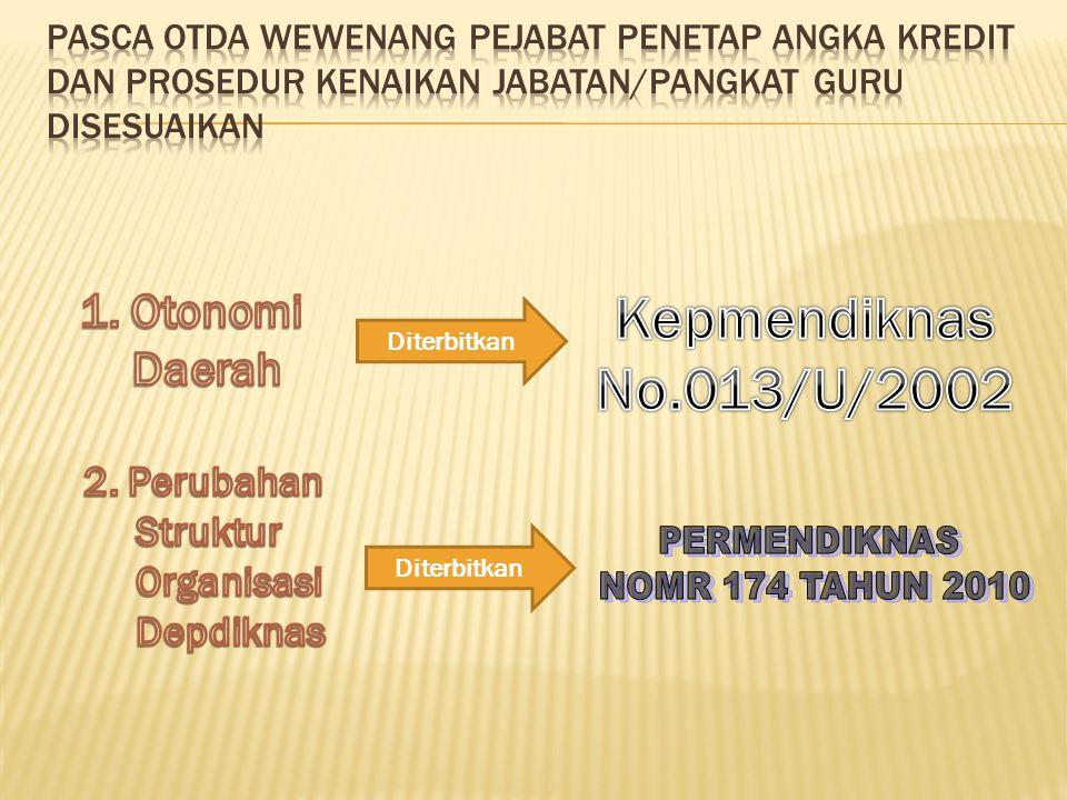 Kepmendiknas No.013/U/2002 1. Otonomi Daerah