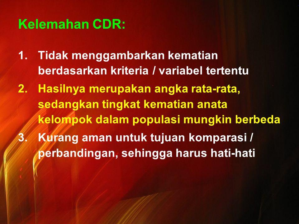 Kelemahan CDR: Tidak menggambarkan kematian berdasarkan kriteria / variabel tertentu.