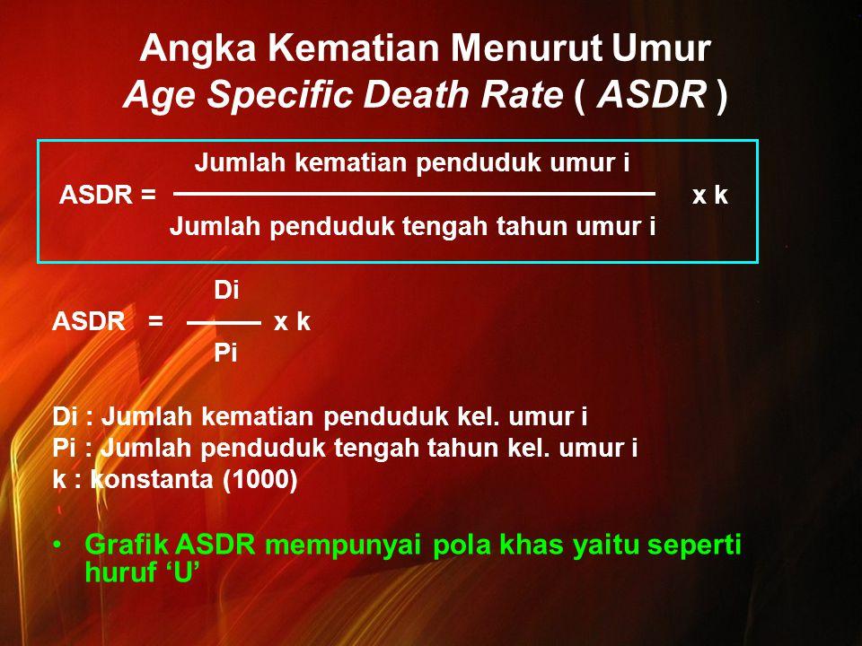 Angka Kematian Menurut Umur Age Specific Death Rate ( ASDR )