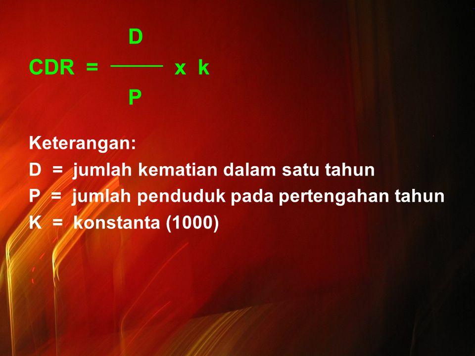 D CDR = x k P Keterangan: D = jumlah kematian dalam satu tahun