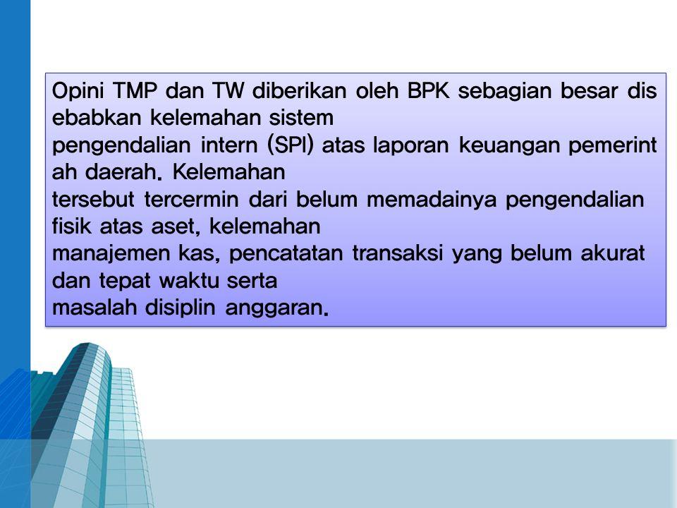 Opini TMP dan TW diberikan oleh BPK sebagian besar disebabkan kelemahan sistem