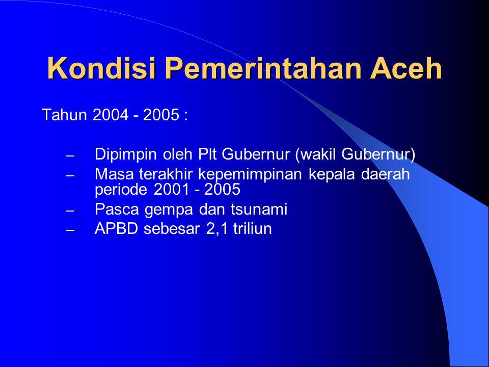 Kondisi Pemerintahan Aceh