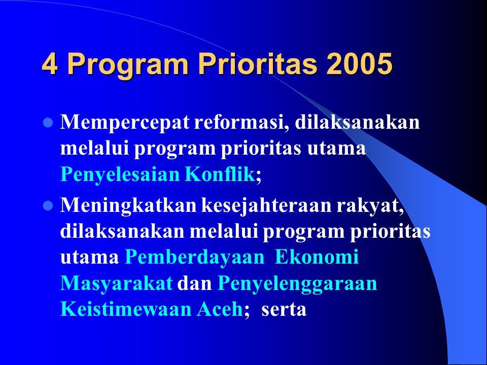 4 Program Prioritas 2005 Mempercepat reformasi, dilaksanakan melalui program prioritas utama Penyelesaian Konflik;