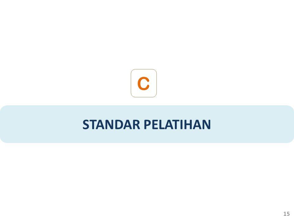 C STANDAR PELATIHAN