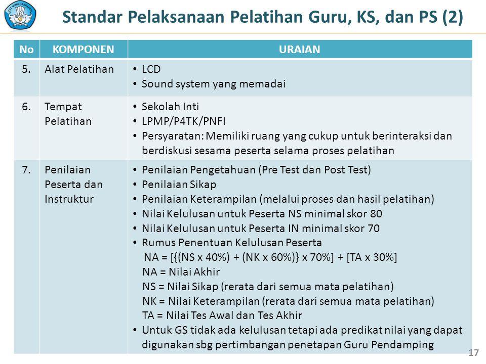 Standar Pelaksanaan Pelatihan Guru, KS, dan PS (2)