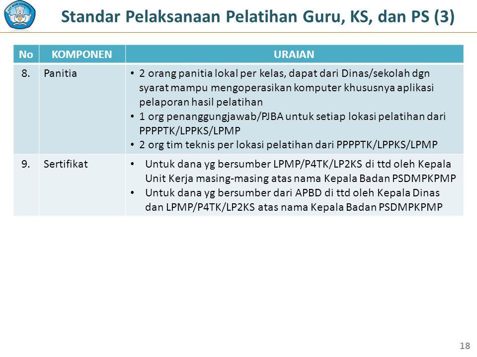 Standar Pelaksanaan Pelatihan Guru, KS, dan PS (3)