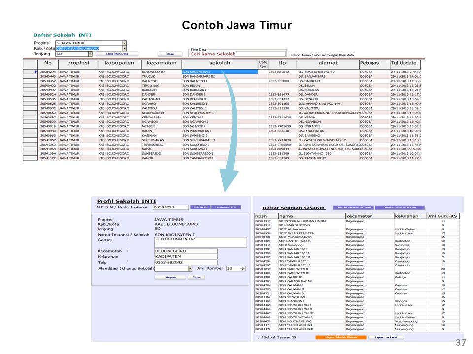Contoh Jawa Timur