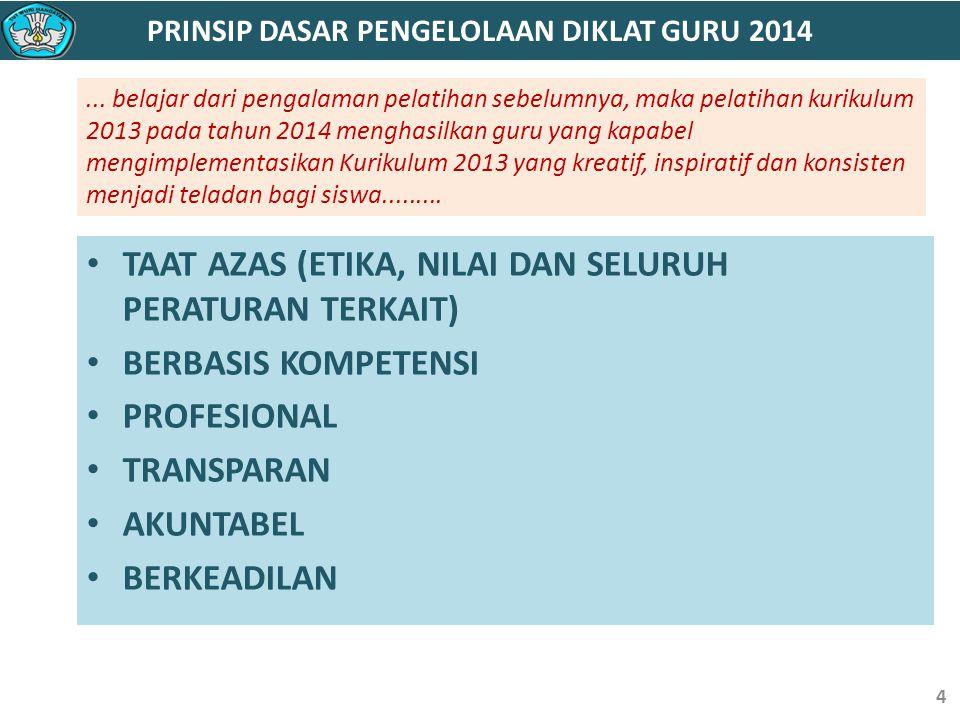 PRINSIP DASAR PENGELOLAAN DIKLAT GURU 2014