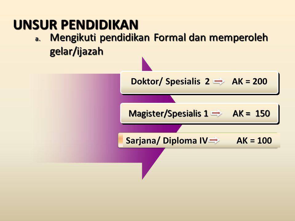 UNSUR PENDIDIKAN Mengikuti pendidikan Formal dan memperoleh gelar/ijazah. Doktor/ Spesialis 2 AK = 200.
