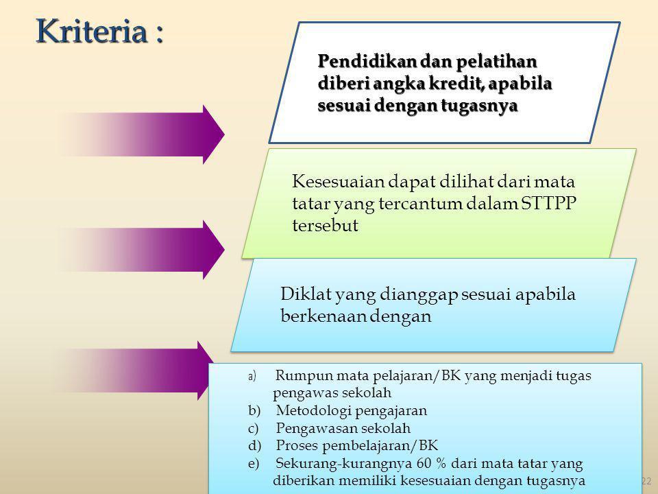 Kriteria : Pendidikan dan pelatihan diberi angka kredit, apabila sesuai dengan tugasnya.