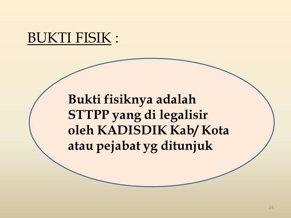 BUKTI FISIK : Bukti fisiknya adalah STTPP yang di legalisir oleh KADISDIK Kab/ Kota atau pejabat yg ditunjuk.