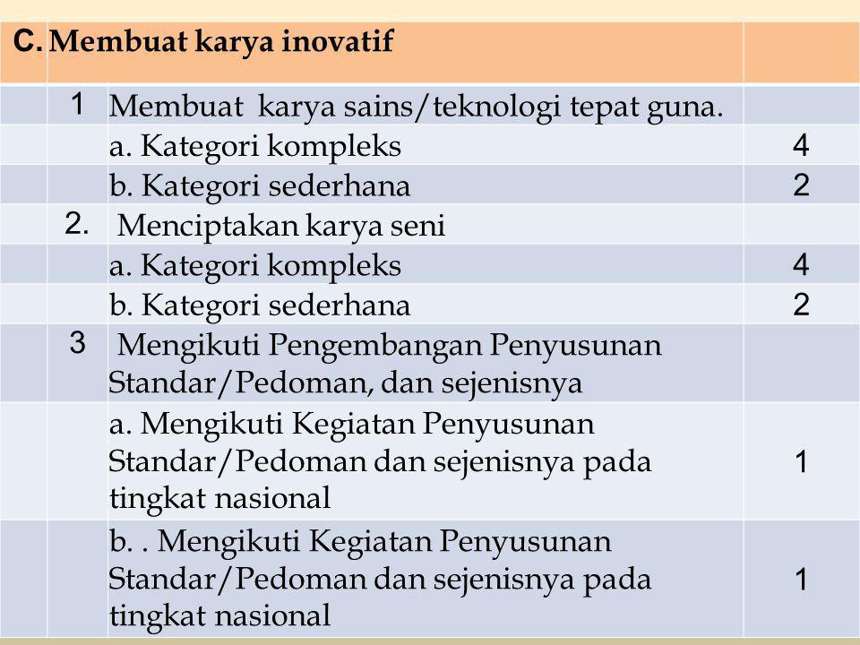 C. Membuat karya inovatif. 1. Membuat karya sains/teknologi tepat guna. a. Kategori kompleks.