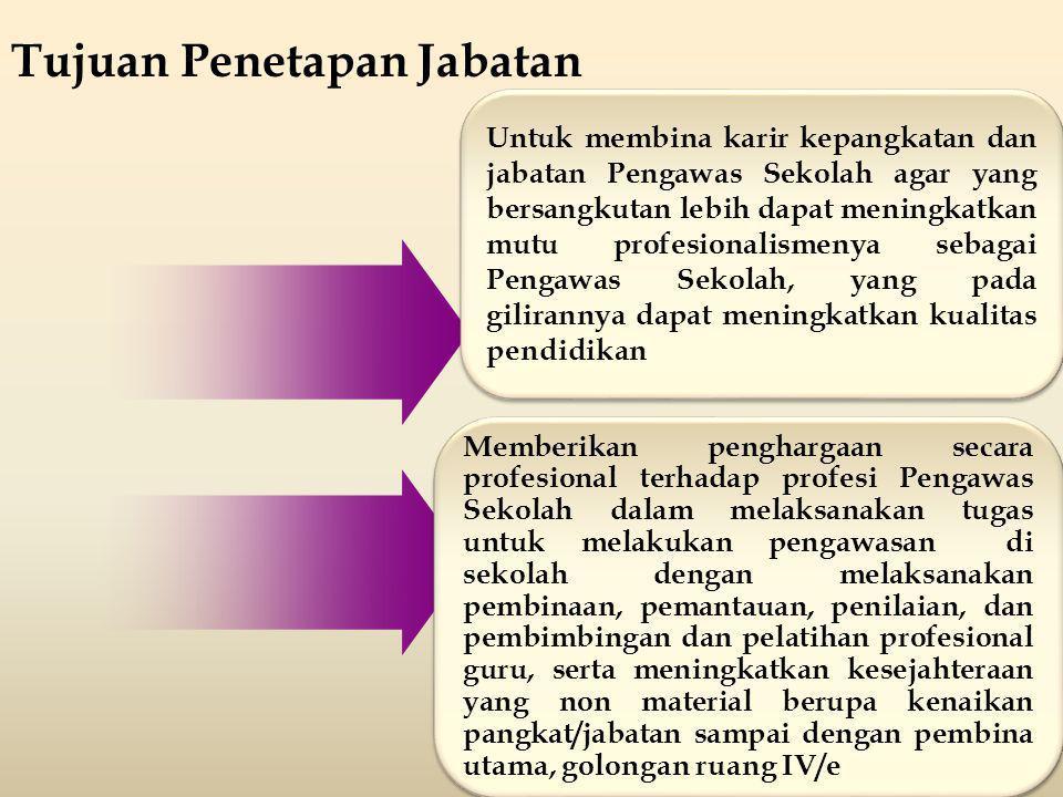 Tujuan Penetapan Jabatan