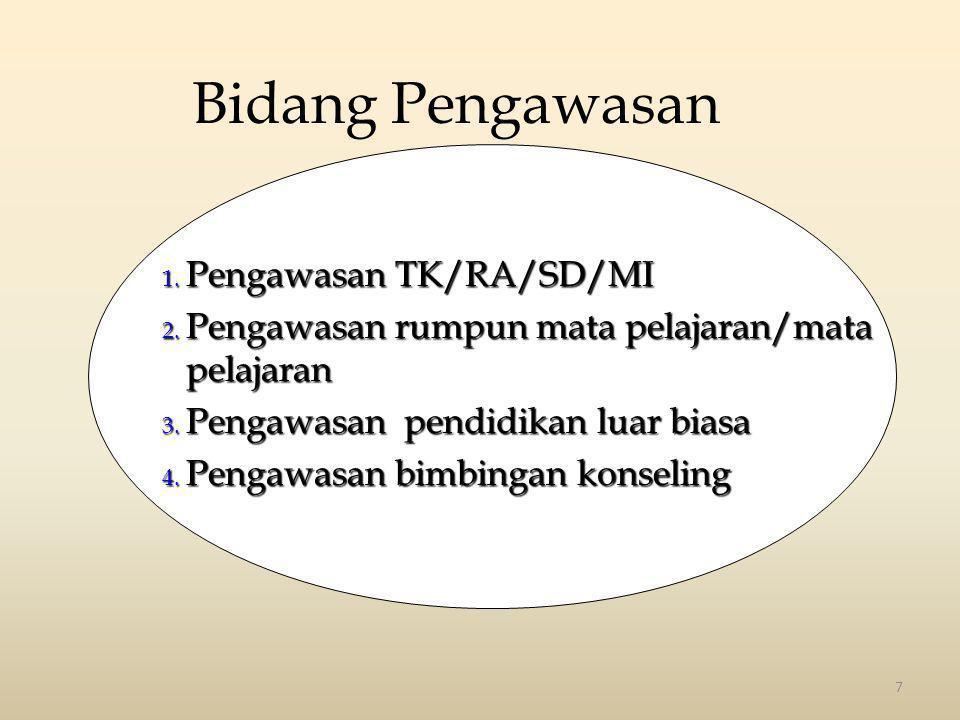Bidang Pengawasan Pengawasan TK/RA/SD/MI