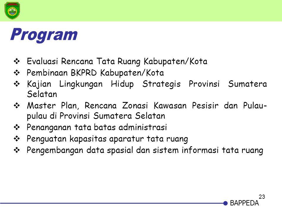 Program Evaluasi Rencana Tata Ruang Kabupaten/Kota