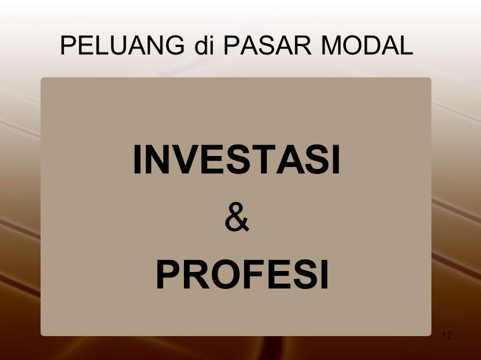 PELUANG di PASAR MODAL INVESTASI & PROFESI