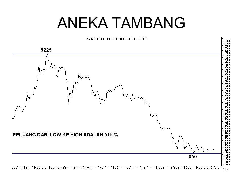 ANEKA TAMBANG