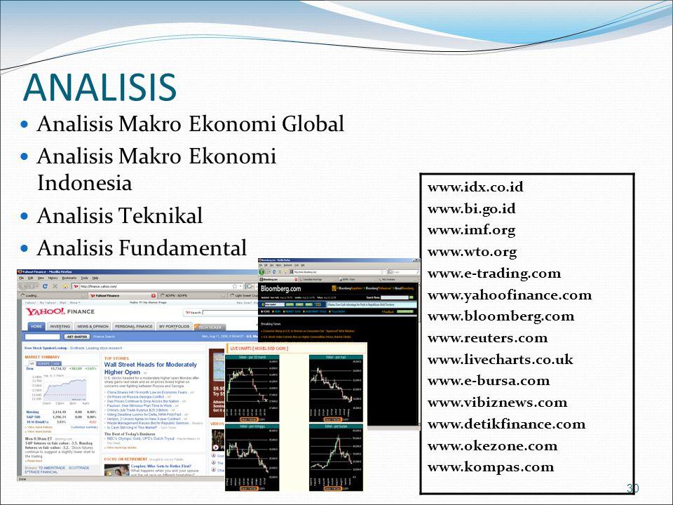 ANALISIS Analisis Makro Ekonomi Global