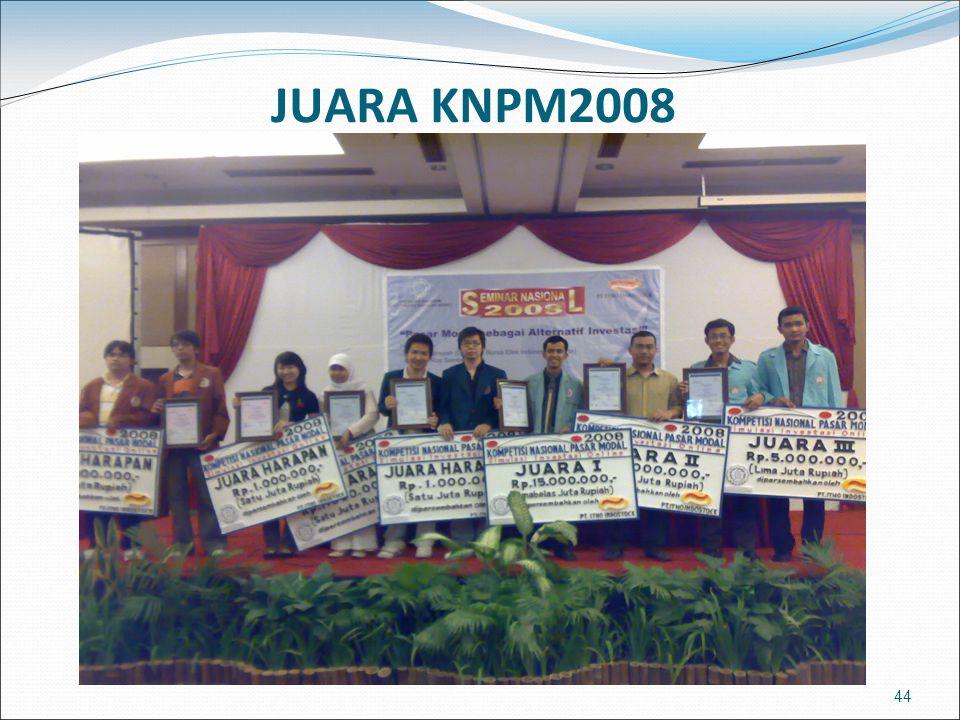 JUARA KNPM2008