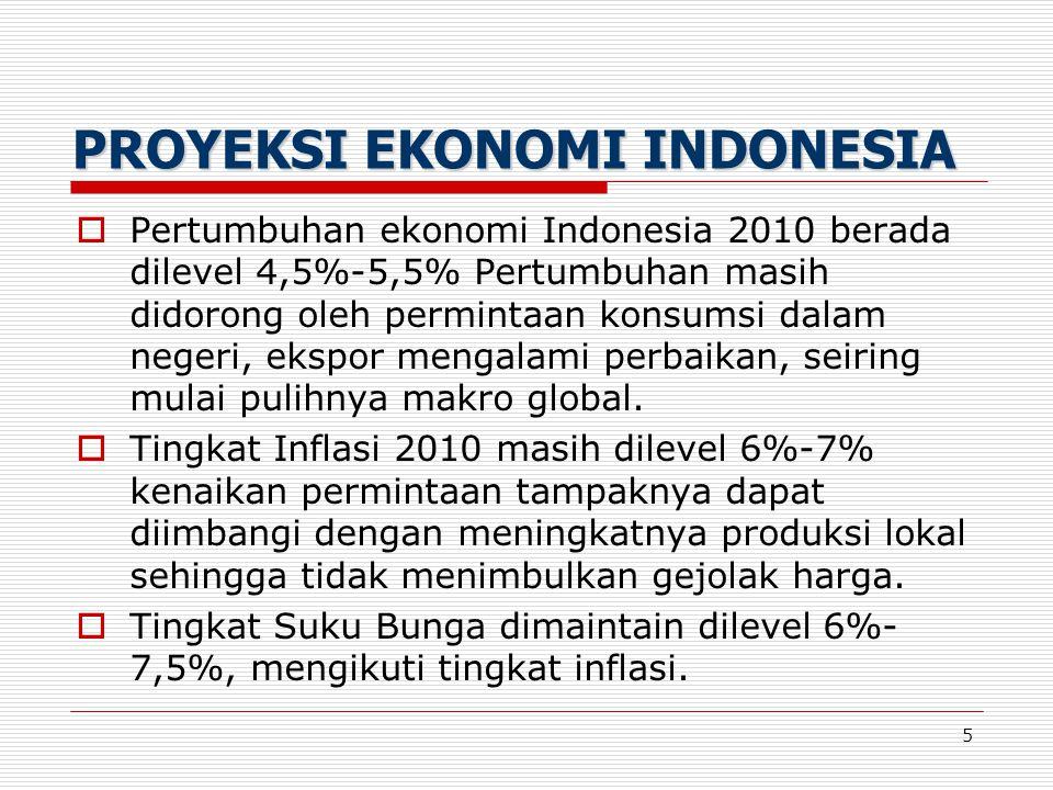 PROYEKSI EKONOMI INDONESIA