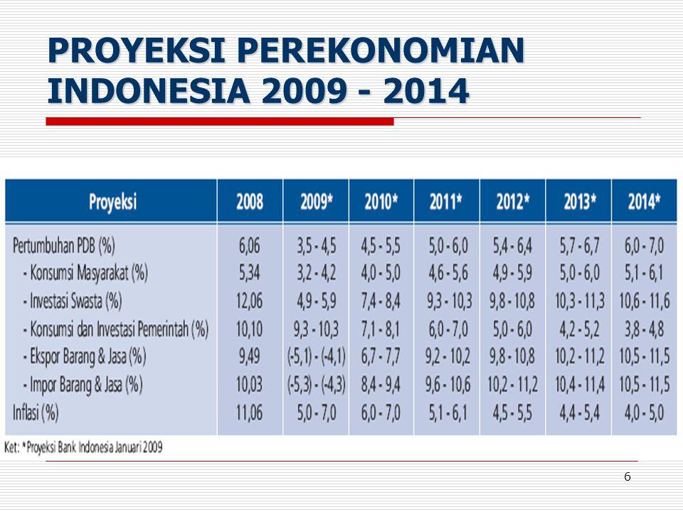 PROYEKSI PEREKONOMIAN INDONESIA 2009 - 2014