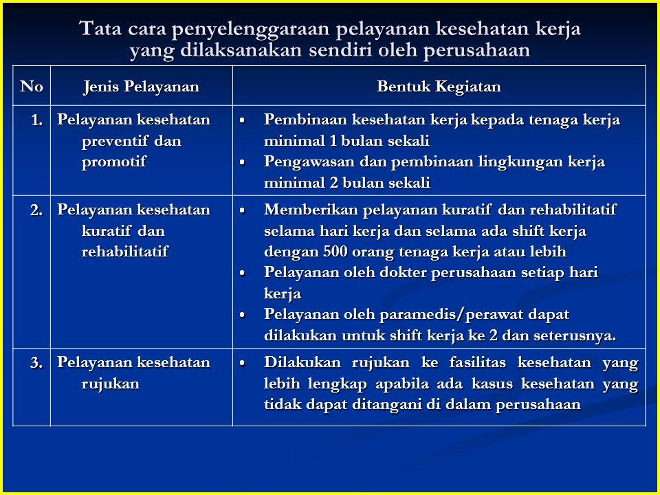 Tata cara penyelenggaraan pelayanan kesehatan kerja yang dilaksanakan sendiri oleh perusahaan