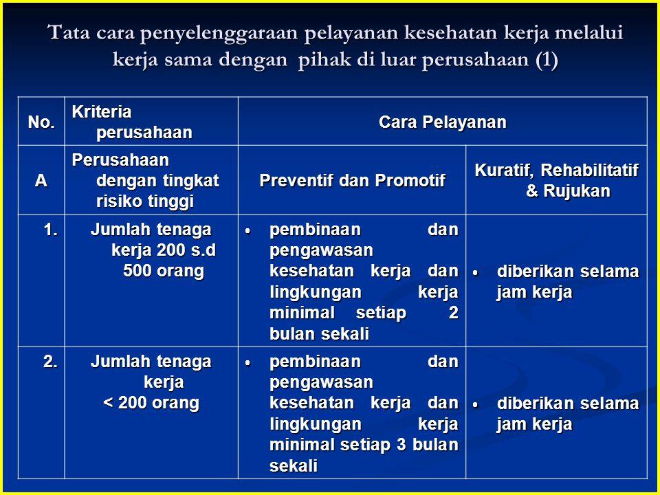 Tata cara penyelenggaraan pelayanan kesehatan kerja melalui kerja sama dengan pihak di luar perusahaan (1)