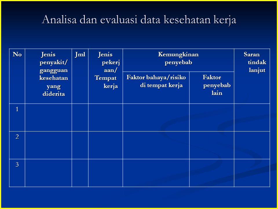 Analisa dan evaluasi data kesehatan kerja