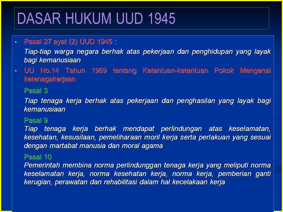DASAR HUKUM UUD 1945 Pasal 27 ayat (2) UUD 1945 :